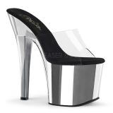 Kromi 18 cm Pleaser RADIANT-701 naisten puukengät platform